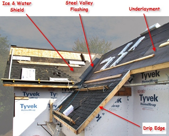 Best Roofer In Houston Keep This Things In Mind When