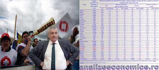 Topul statelor UE după numărul de salariați bugetari