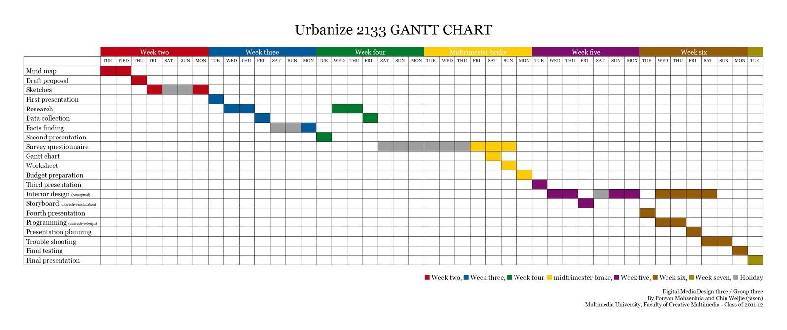Gantt chart also mmd digital media design rh jasonspot