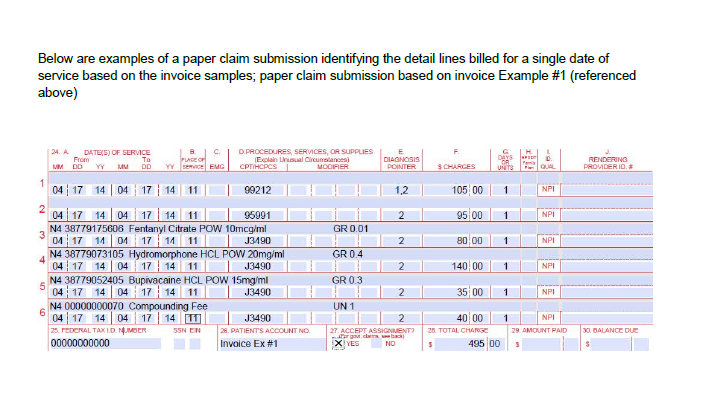 Reporting NDC code on claim form with Example   Medical ...