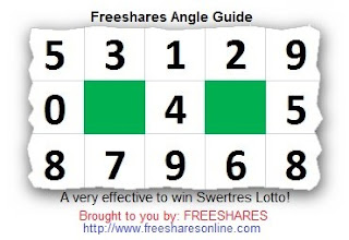 Swertres Angle Guide