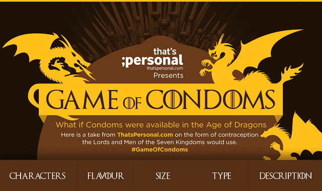 Game of Condoms