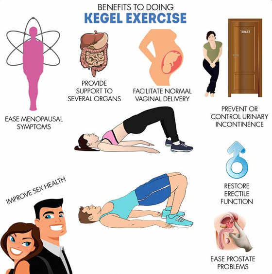 Kegel exercise benefits