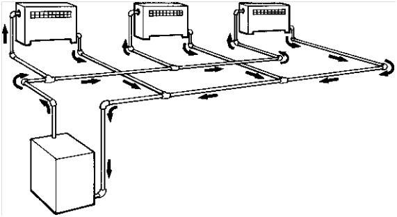 Todoproductividad dise o de sistemas de calefacci n - Tuberias de calefaccion ...