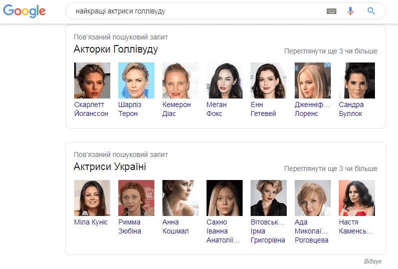 актриси