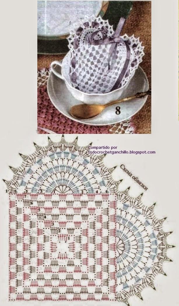 Patrones de corazones al crochet | Todo crochet