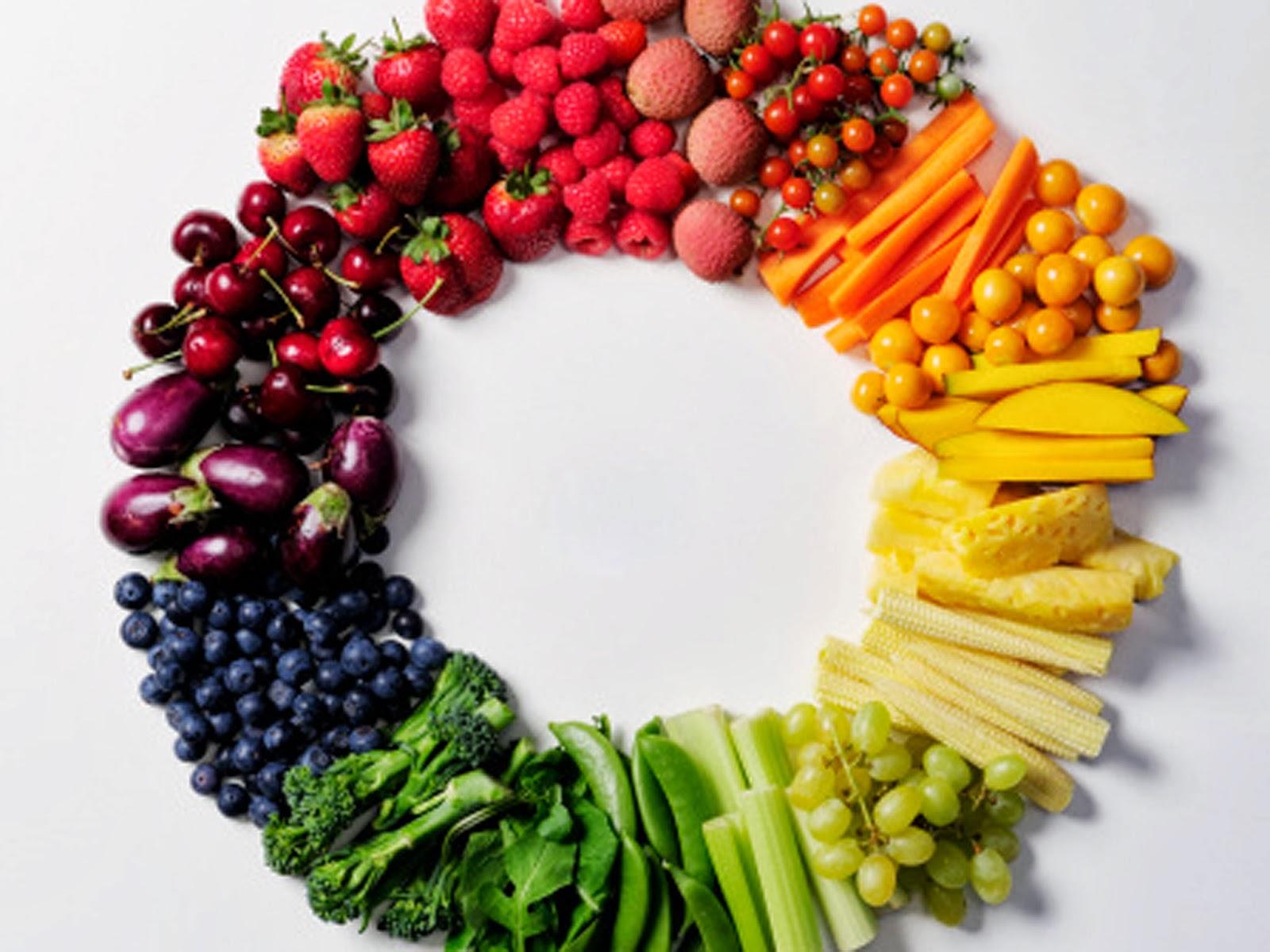 Diät 800 kcal Efekty