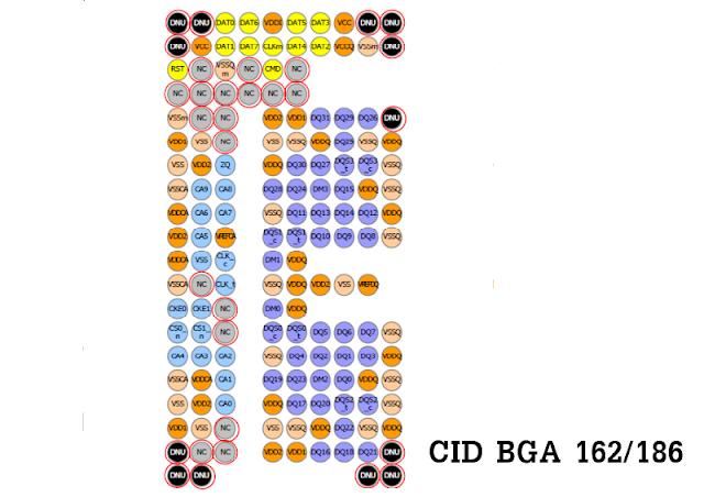 Cid eMMC/eMCP BGA 162/186 Semua Merek Lengkap