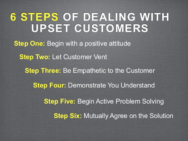 How to Manage Dissatisfied Customers
