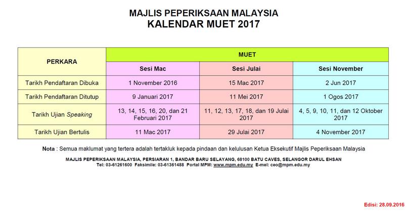Borang Pendaftaran MUET Mac 2017 Online
