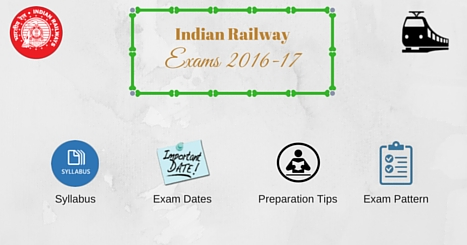 Railway Exams (Givernment Jobs)