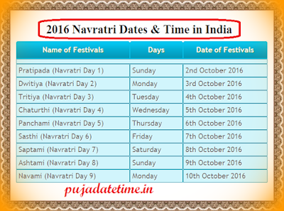 Navratri 2016 Dates and Time in India