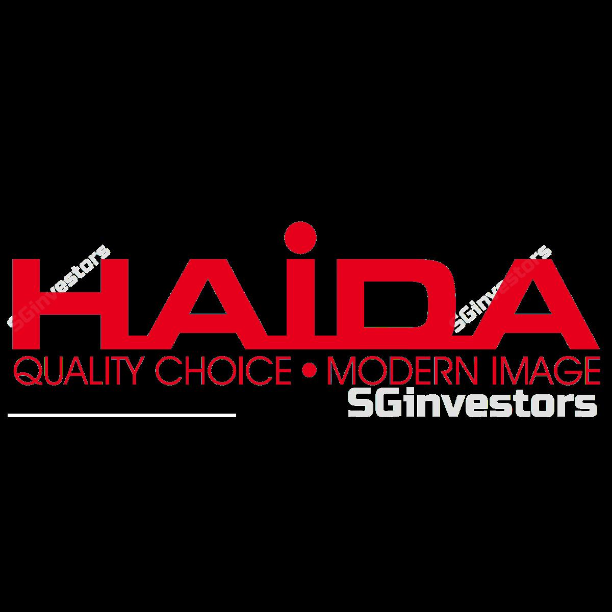 CHINA HAIDA LTD. (SGX:C92) @ SGinvestors.io