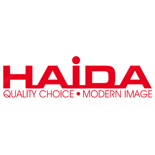 CHINA HAIDA LTD. (C92.SI) @ SG investors.io