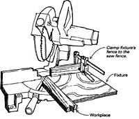 jig for making complementary angles on miter saw