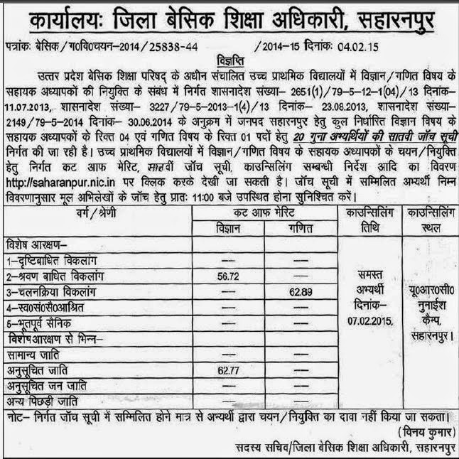 saharanpur cut off
