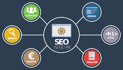 how to get website on google serach councle
