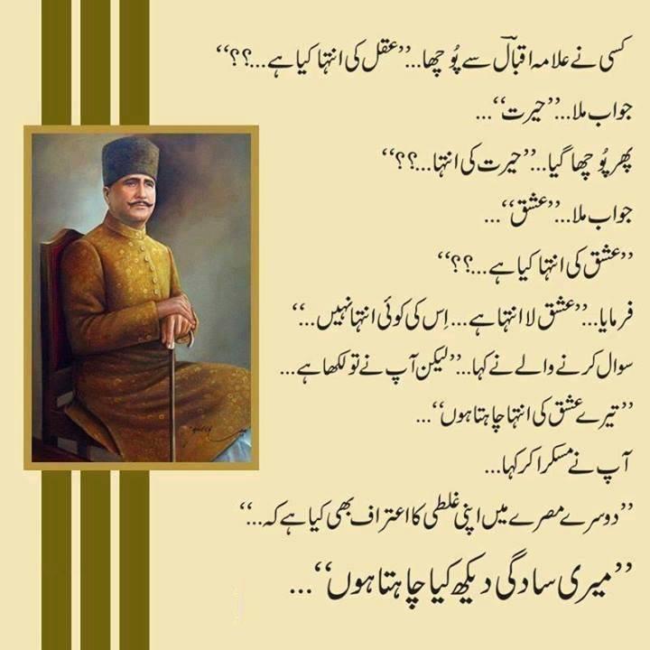 Free Urdu Books: Iqbaal And Iqbaaliyat