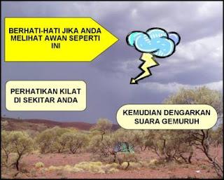 Gambar 2. Mengenal resiko kilat/petir