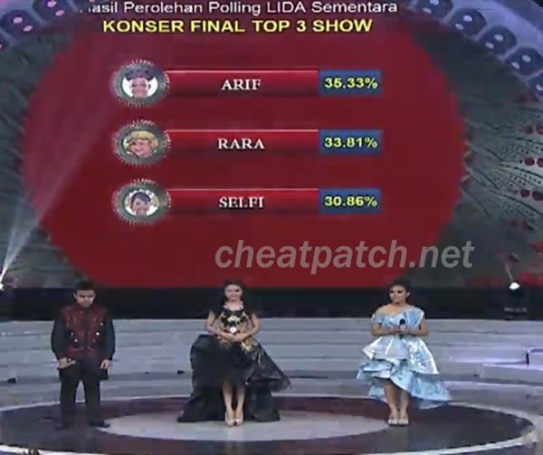 hasil top 3 besar LIDA Liga Dangdut Indonesia Tadi Malam 9 Mei 2018