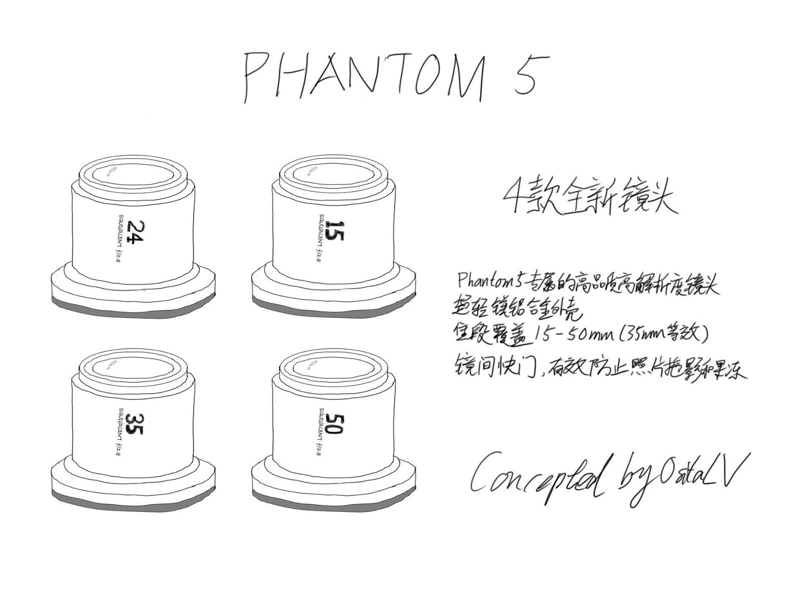 Набор оптики для DJI Phantom 5