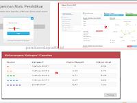 Cara Download dan Membaca Rapor Mutu Sekolah di Website pmp.dikdasmen.kemdikbud.go.id