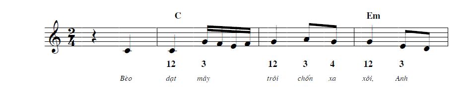 Cách kết hợp hai tay khi chơi piano