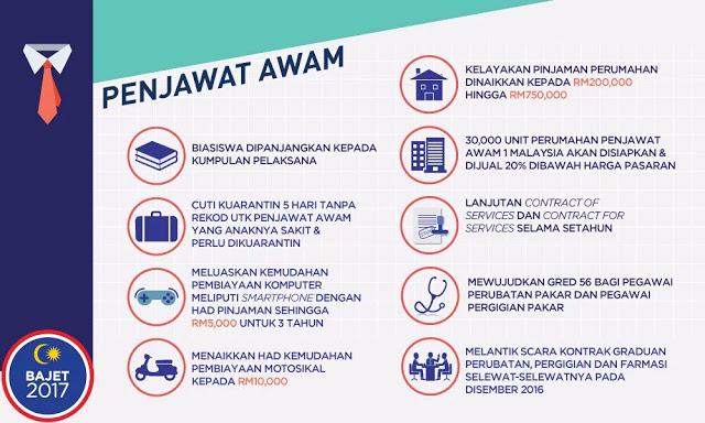 Penjawat Awan Dan Pesara Terima Bantuan Khas RM250 - RM500