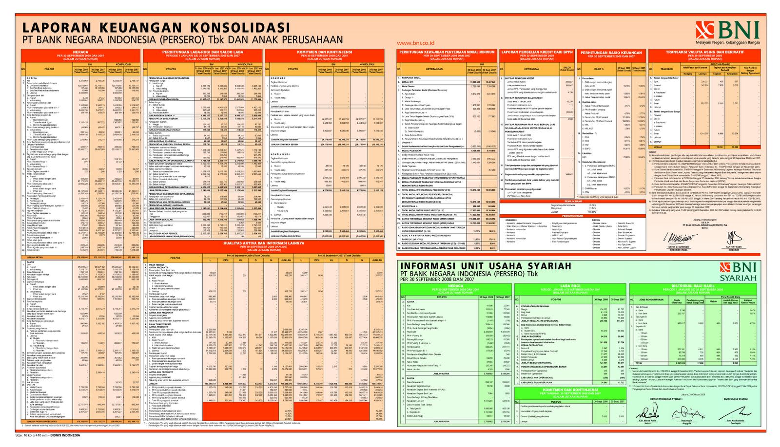 Knowledge Berkah Ilmu May 2015
