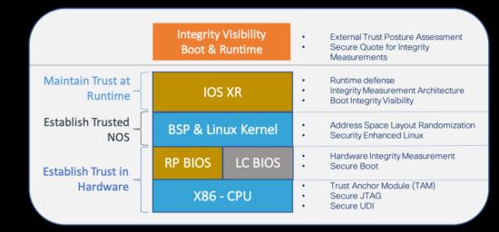 Cisco Tutorials and Materials, Cisco Learning, Cisco Certifications