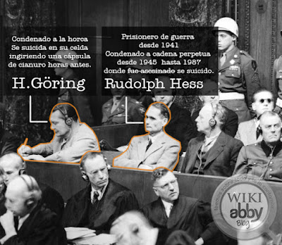 wikiabby-juicio-nuremberg-hermann-goring-rudolph-hess