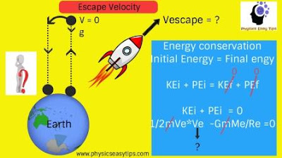 escape velocity,what is escape velocity