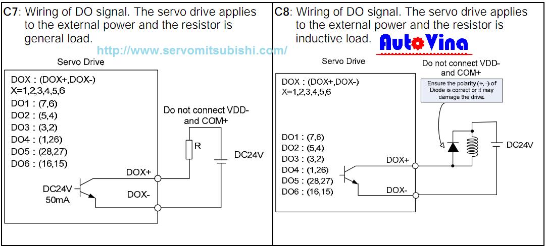 Sơ đồ đấu nối ngõ ra DO, dùng nguồn 24VDC bên ngoài