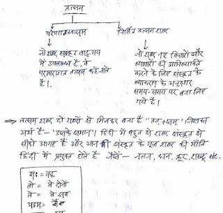 Hindi grammar notes