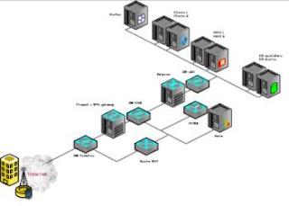 BCA 4rd Sem: Computer Networks - BASEBAND vs BROADBAND Transmissions