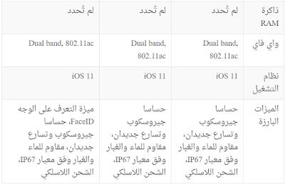 ﻣﻘﺎﺭﻧﺔ ﺑﻴﻦ هاتف ايفون  IPhone 8 ﻭ IPhone 8 Plus    ﻣﻘﺎﺭﻧﺔ ﺑﻴﻦ هاتف ايفون  IPhone 8 ﻭ IPhone X ﻣﻘﺎﺭﻧﺔ ﺑﻴﻦ هاتف ايفون  IPhone 8 Plus ﻭ IPhone X  مقارنة بين هاتف ايفون 8 و ايفون 8 بلس    مقارنة بين هاتف ايفون 8 و ايفون X  مقارنة بين هاتف  ايفون 8 بلس و ايفون X