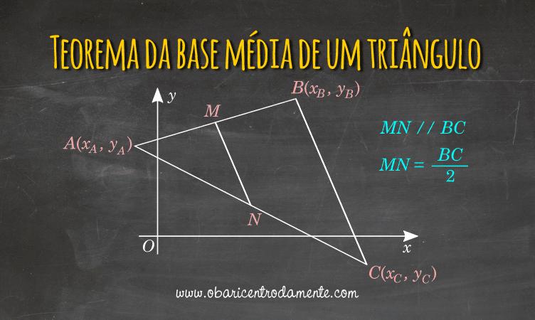 Teorema da base média de um triângulo