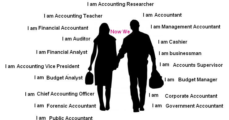 Find Your Life Partner on the Basis of Your Accounting
