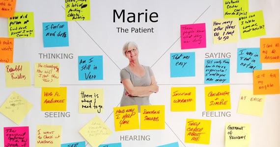 Mapa de empatía con la fotografía y el nombre de una persona mayor en el centro. En cada área del mapa hay pegados diversos post-it indicando qué piensa, qué ve, qué dice, qué oye o qué siente.