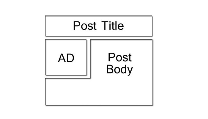 How to Put Adsense Below First Post In Blogger Homepage