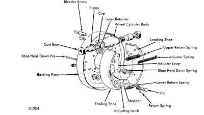 Dodge Colt 1971-43 Brake Repair Guide Auto Motive Repair