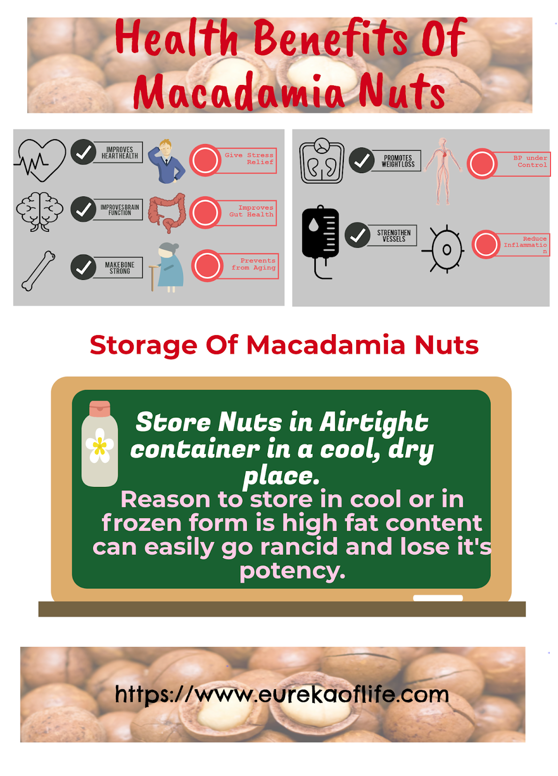 health benefits of Macadamia nuts