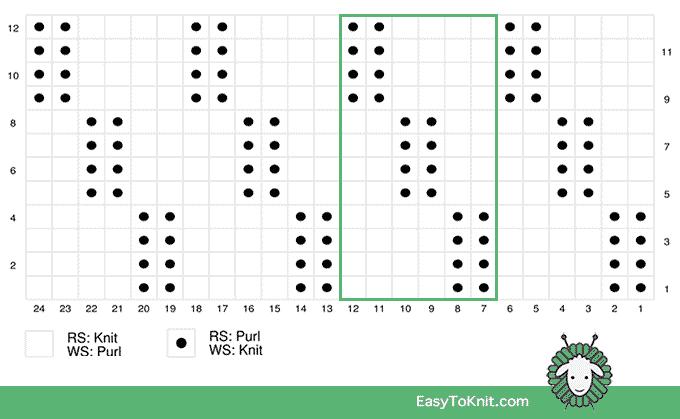 Knit Purl 42: Left Diagonal Rib stitch chart