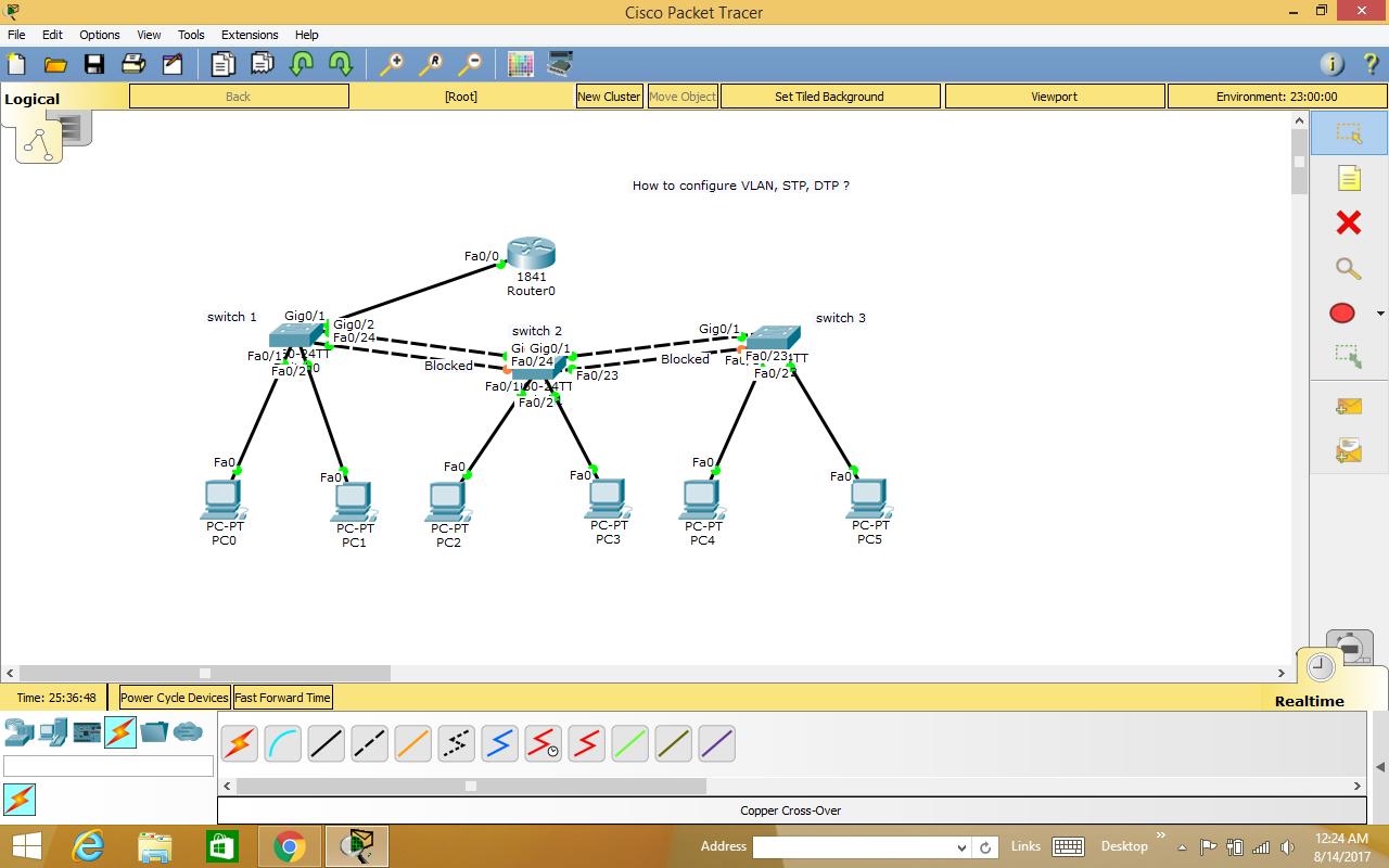 Young CCNA Lab Trainers: Configure VLAN, STP, DTP tutorial