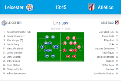 Alineaciones Leicester vs Atletico de Madrid