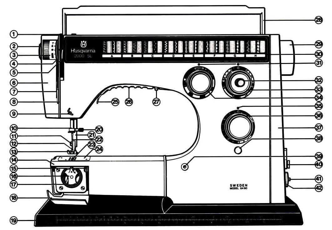 Secrets Of Sewing Machine Repair Manual: Antique Sewing