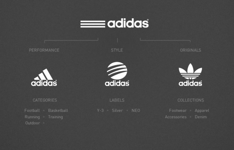 333 How To Kapferer S Brand Identity Prism