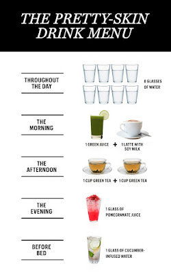 PERFECT SKIN DRINKS