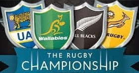 Rugby Championship 2015