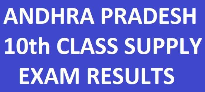 AP 10th Class Supply Results manabadi schools9